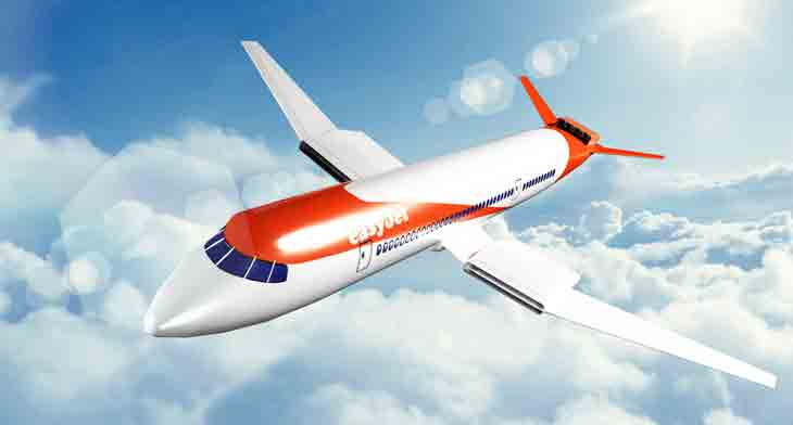 Wright Electric aircraft in easyJet colours